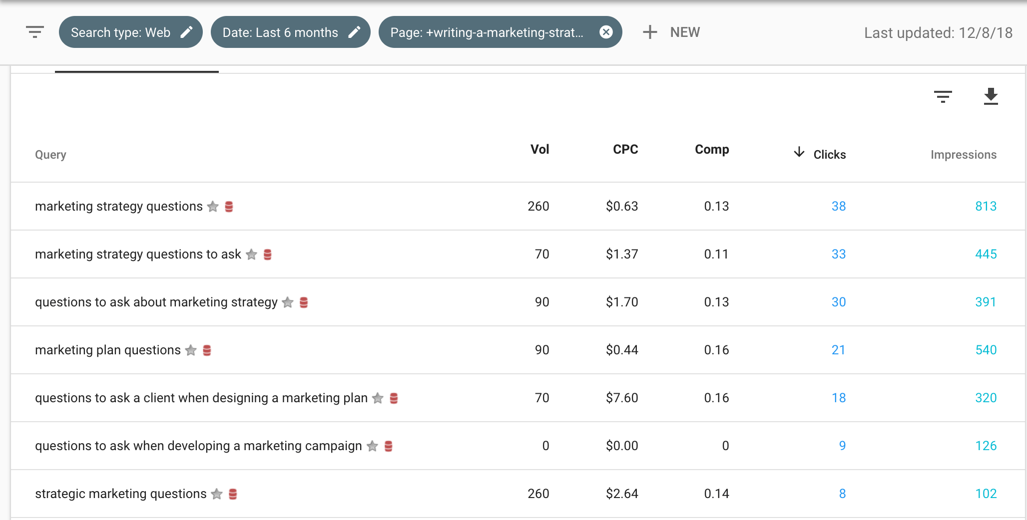 search console search terms about marketing strategy