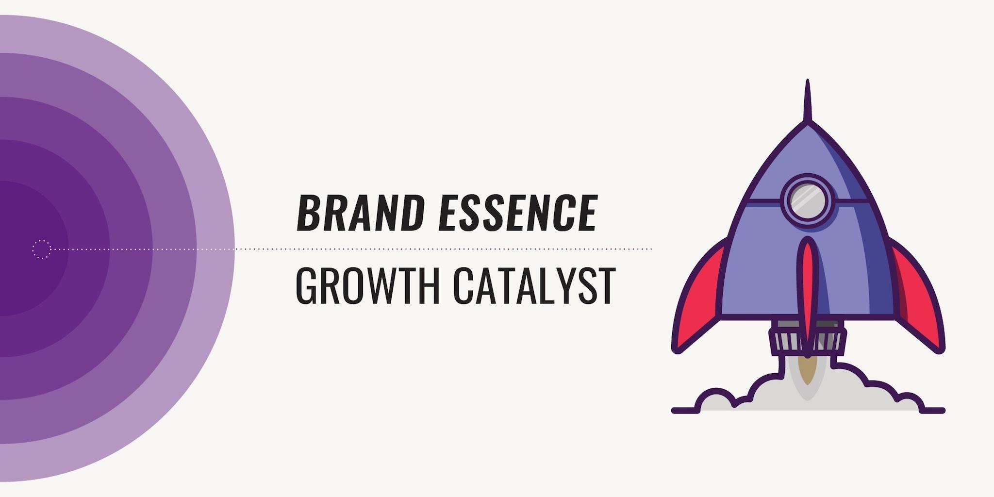 brand essence example template