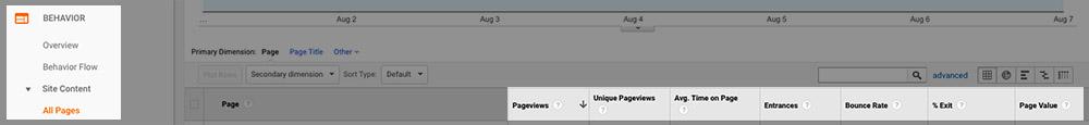 GA analytics screenshot