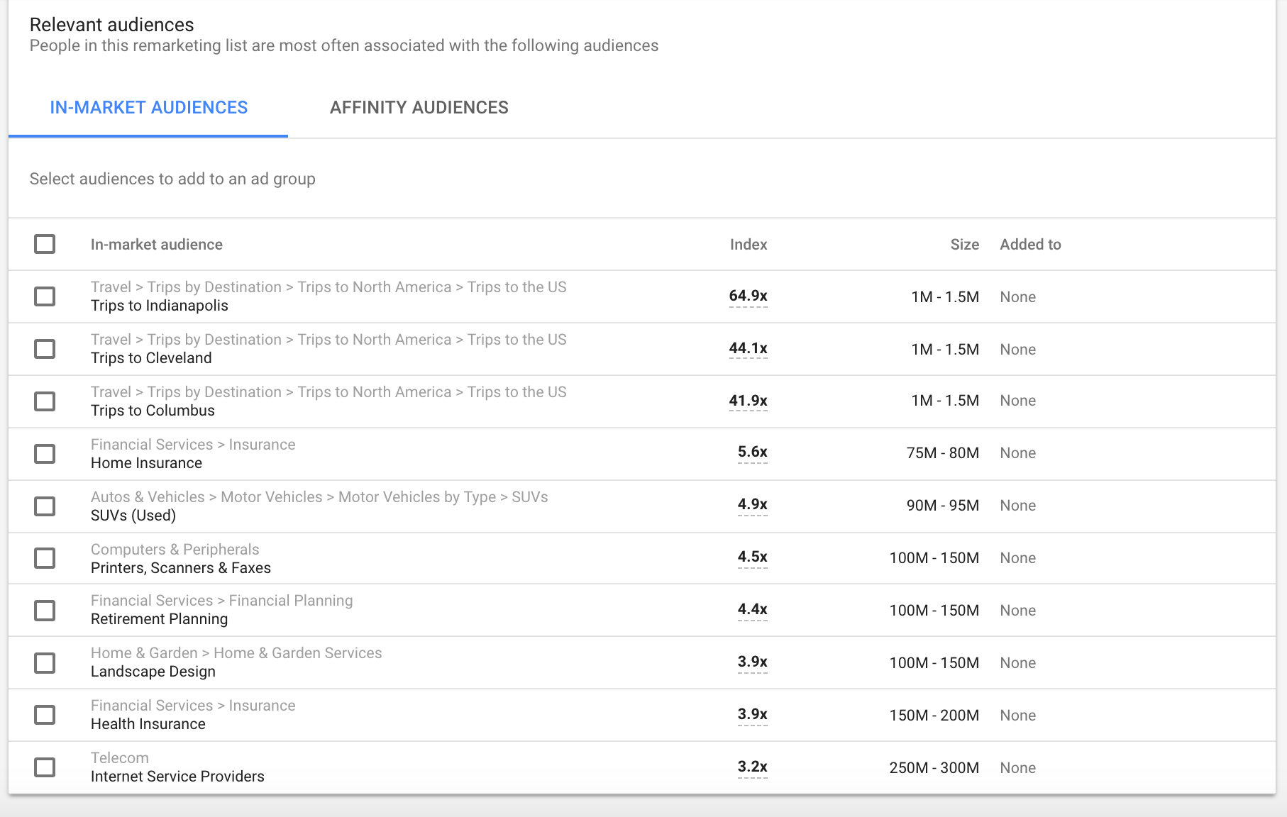Google Ad features