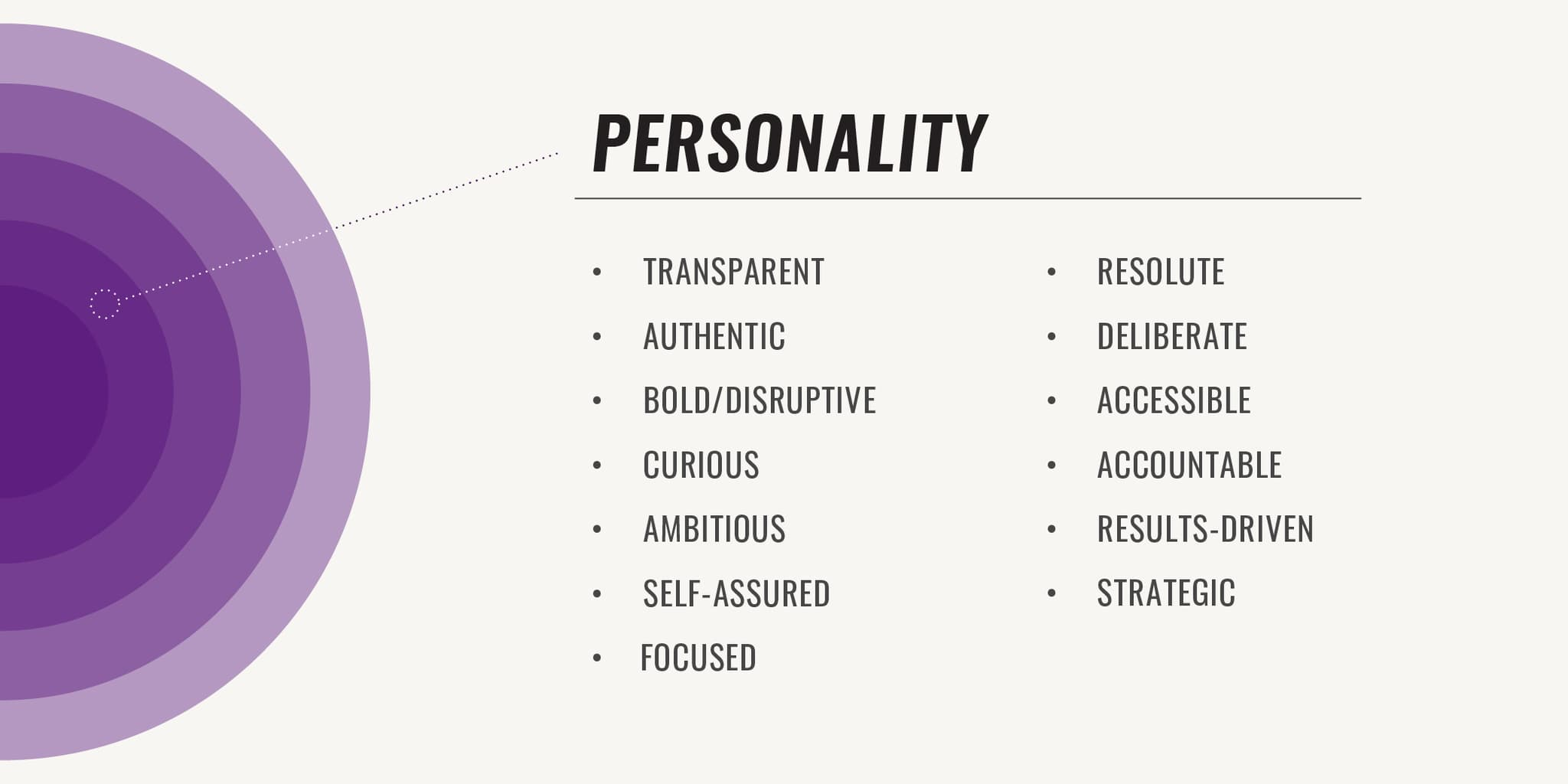 brand wheel template personality example