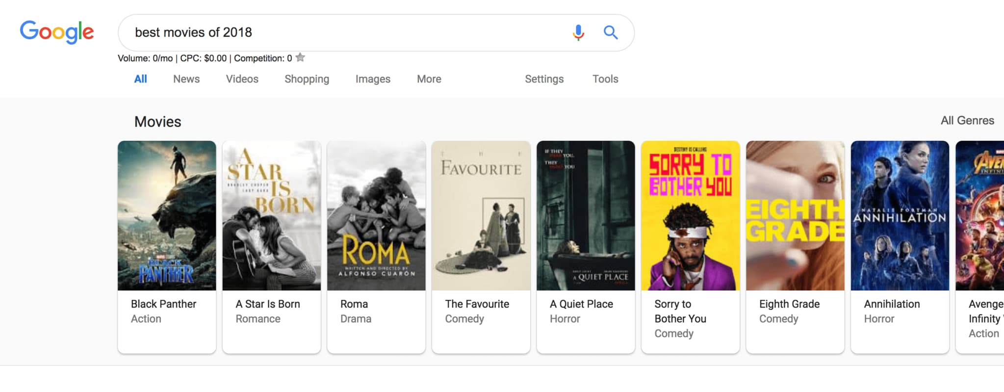 knowledge graph showcasing movies of 2018 in google SERPs
