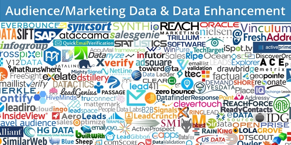 martech audience data and data enhancement