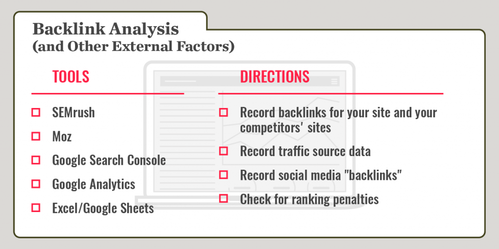 backlink analysis recipe card