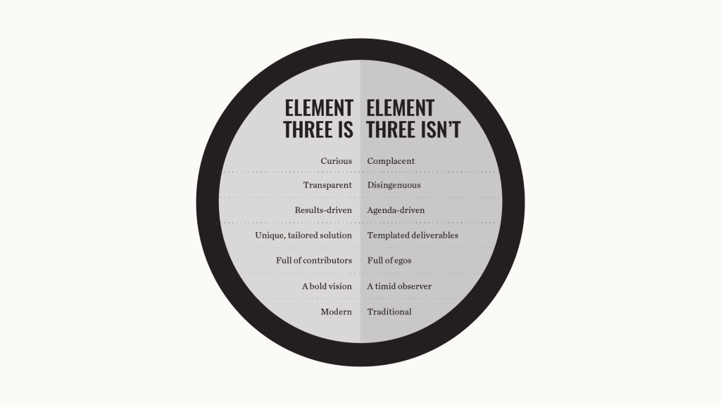 Element Three Is and Isn't Chart