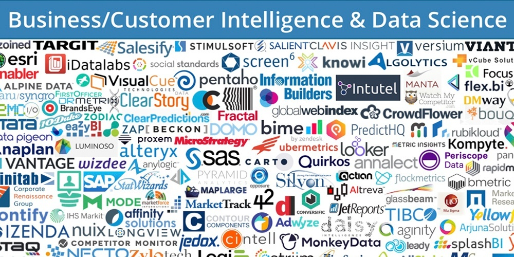 martech business customer intelligence and data science