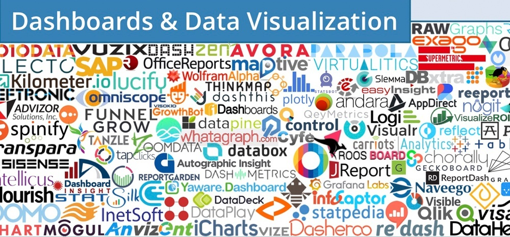 martech dashboards and data visualization