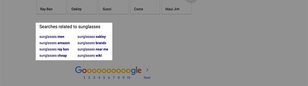 best sunglasses google serps