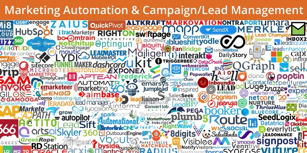 martech marketing automation