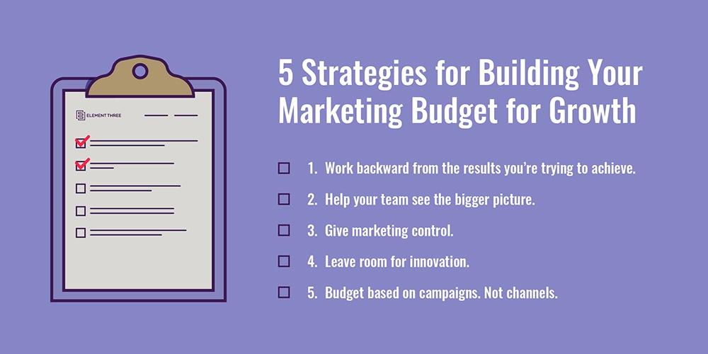 marketing budget checklist