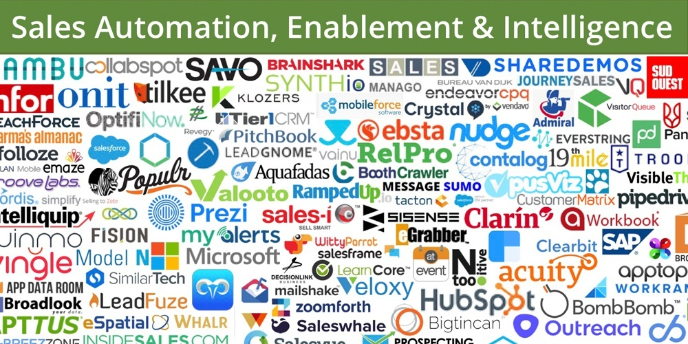 martech sales automation enablement and intelligence